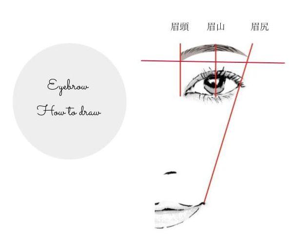 平行眉毛のポイント